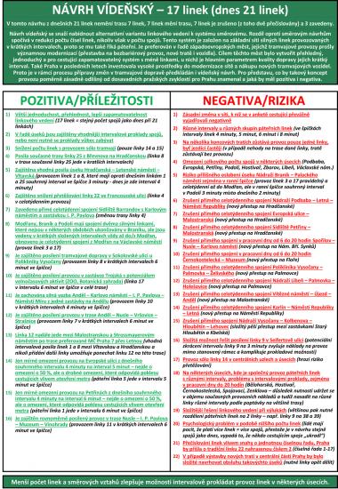 pro_a_proti_navrh_vidensky