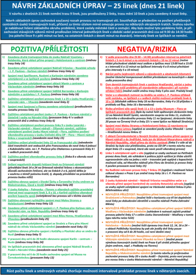 pro_a_proti_navrh_zakladnich_uprav-1