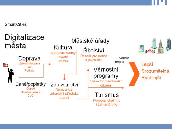2017_01_25-smart-kolin-prezentace-tk-6